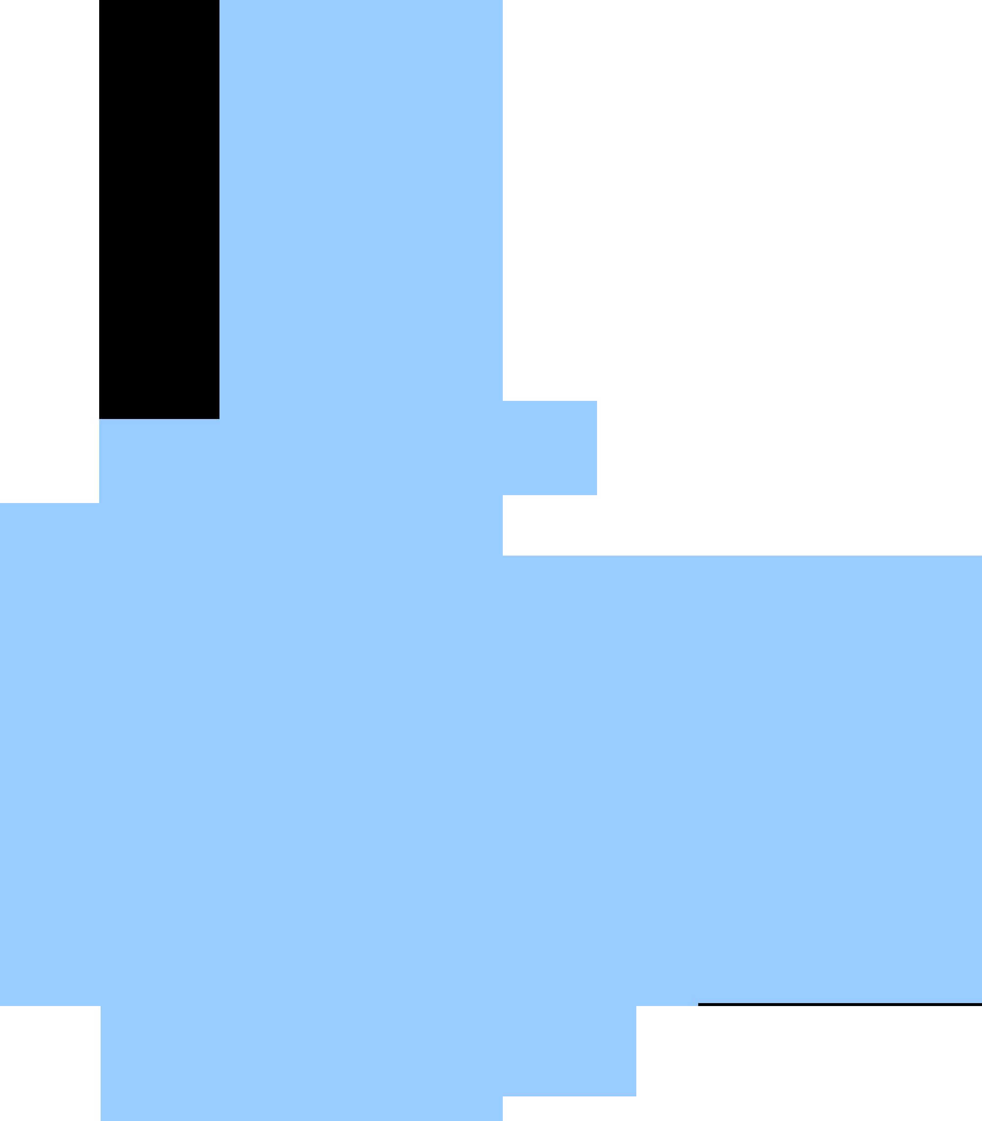 accesibilitat